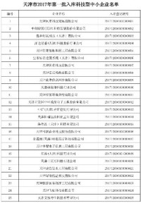 天津市2017年第一批入库国家科技型中小大发名单公告