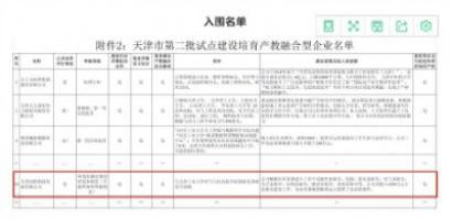 聚焦 | beplaysport体育beplaysport体育入选天津市第二批产教融合型企业名单